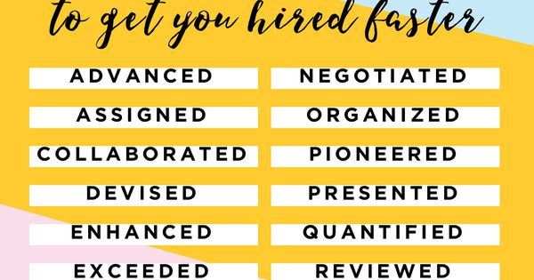 Best ...  Best Words To Use In Resume